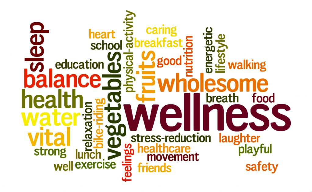 word cloud for wellness