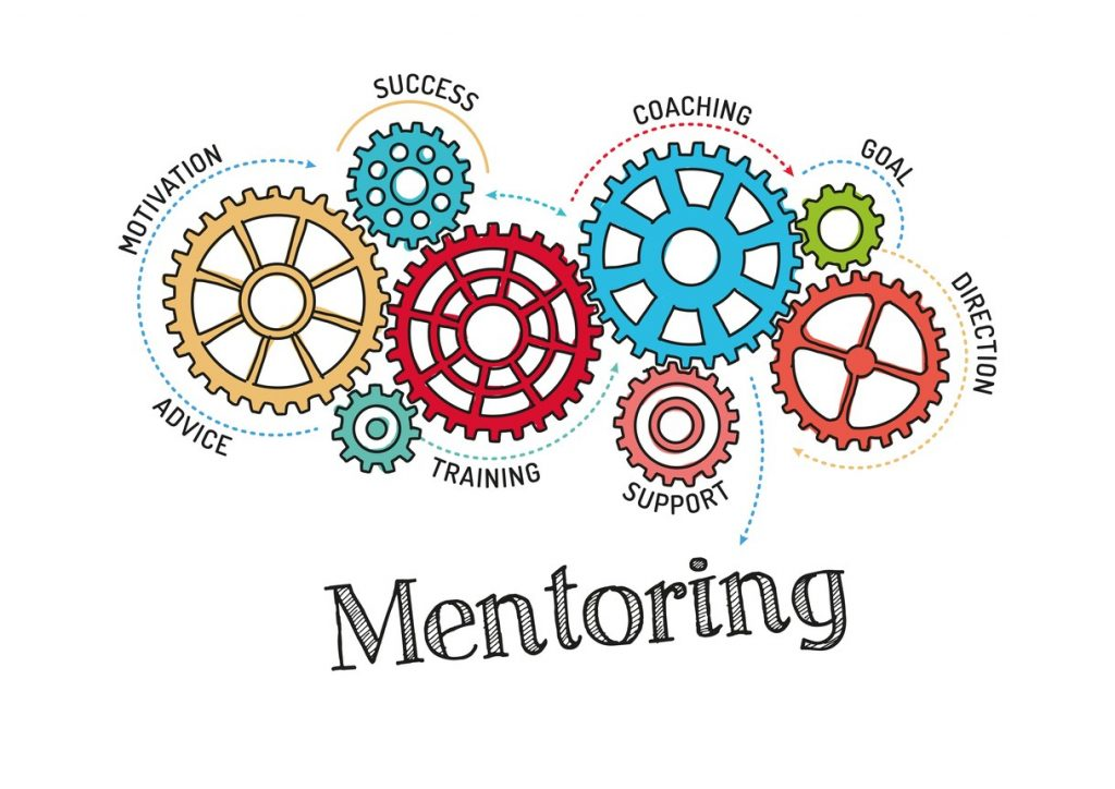 image of the word mentoring and related words